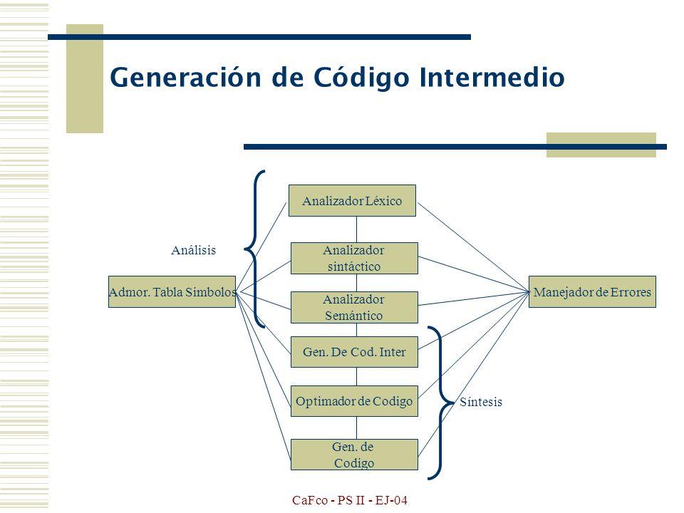 CaFco - PS II - EJ-04 Generación de Código Intermedio Lenguajes Intermedios Representaciones Gráficas Código de tres Direcciones