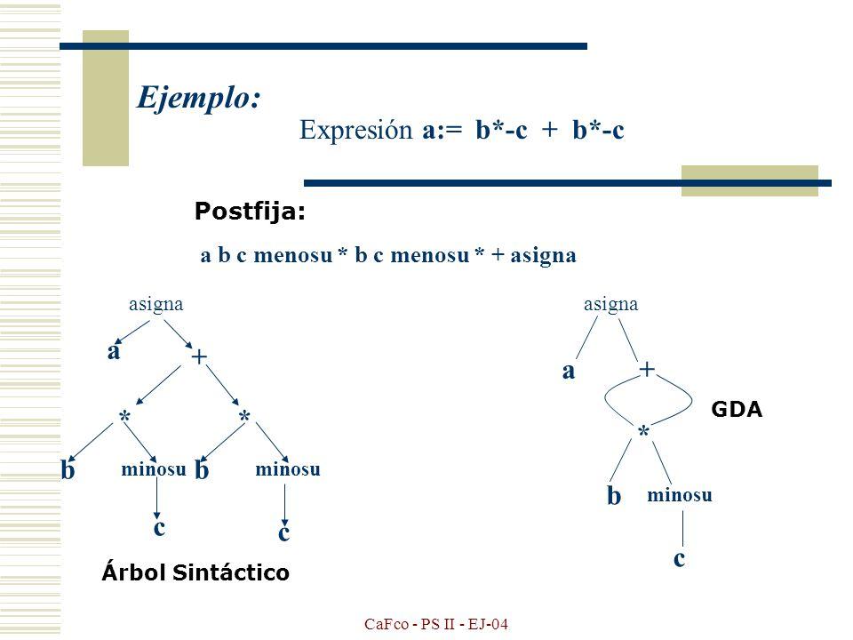 CaFco - PS II - EJ-04 Representaciones grafícas a)Notación postfija: es la forma para representaciones intermedias. b)árboles sintácticos: describe la