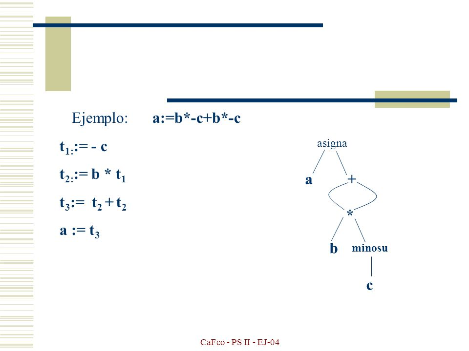 CaFco - PS II - EJ-04 Ejemplo: a:=b*-c+b*-c t 1: := - c t 2: := b * t 1 t 3 := - c t 4: := b * t 3 t 5: := t 2 + t 4 a := t 5 asigna a + * * b minosu b c c