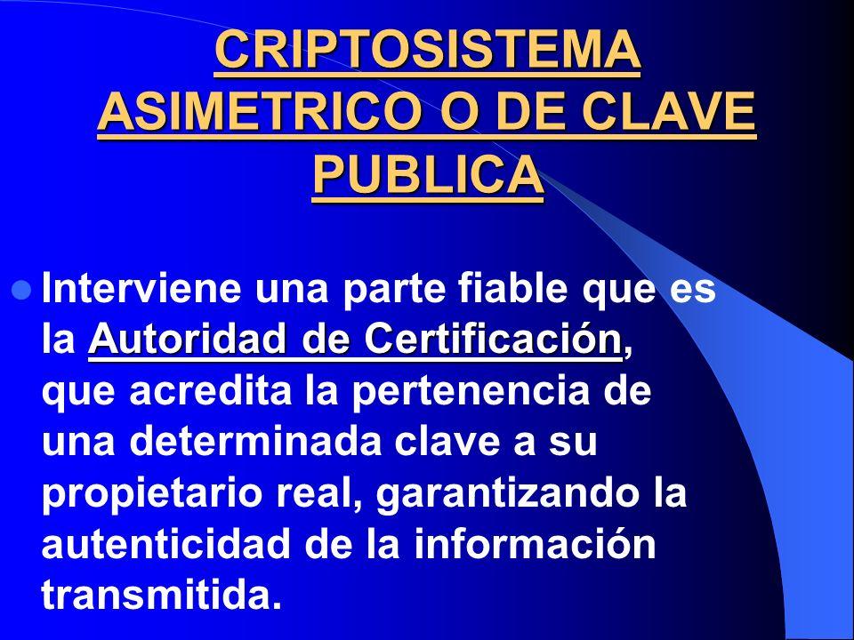 CRIPTOSISTEMA ASIMETRICO O DE CLAVE PUBLICA Autoridad de Certificación Interviene una parte fiable que es la Autoridad de Certificación, que acredita