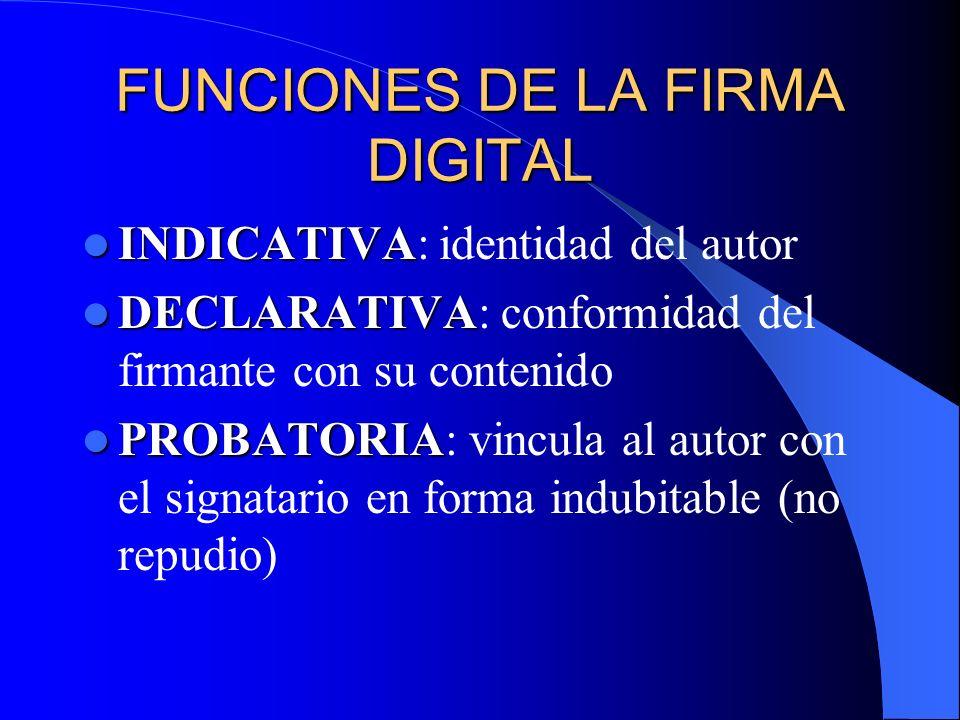 FUNCIONES DE LA FIRMA DIGITAL INDICATIVA INDICATIVA: identidad del autor DECLARATIVA DECLARATIVA: conformidad del firmante con su contenido PROBATORIA