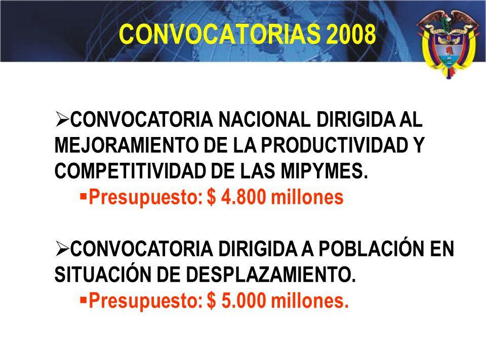 CONVOCATORIA NACIONAL DIRIGIDA AL MEJORAMIENTO DE LA PRODUCTIVIDAD Y COMPETITIVIDAD DE LAS MIPYMES. Presupuesto: $ 4.800 millones CONVOCATORIA DIRIGID