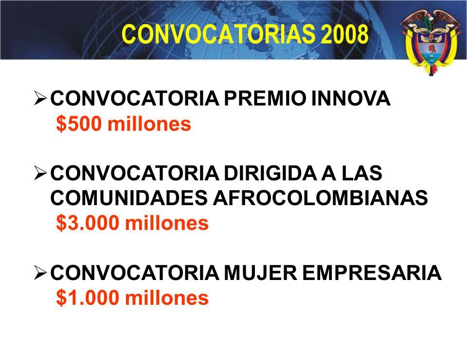 CONVOCATORIAS 2008 CONVOCATORIA PREMIO INNOVA $500 millones CONVOCATORIA DIRIGIDA A LAS COMUNIDADES AFROCOLOMBIANAS $3.000 millones CONVOCATORIA MUJER