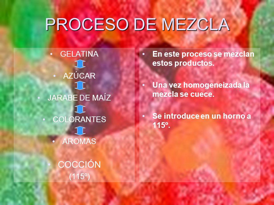 PROCESO DE MEZCLA GELATINA AZÚCAR JARABE DE MAÍZ COLORANTES AROMAS COCCIÓN (115º) En este proceso se mezclan estos productos. Una vez homogeneizada la