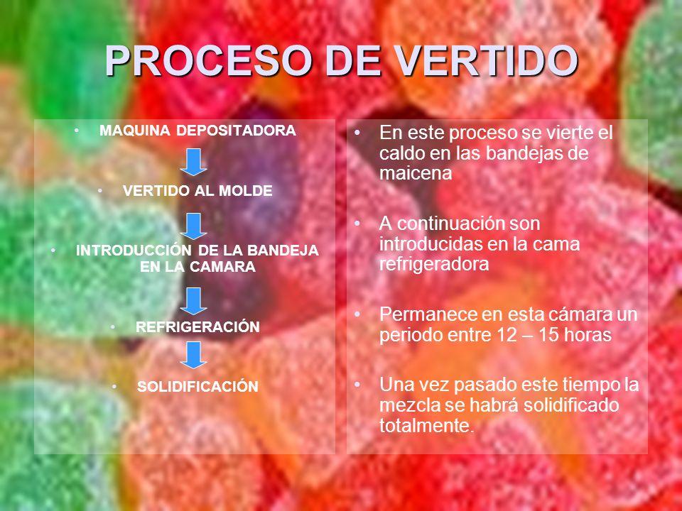 PROCESO DE VERTIDO MAQUINA DEPOSITADORA VERTIDO AL MOLDE INTRODUCCIÓN DE LA BANDEJA EN LA CAMARA REFRIGERACIÓN SOLIDIFICACIÓN En este proceso se viert