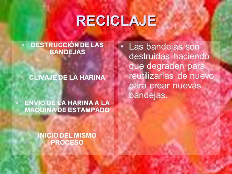 RECICLAJE DESTRUCCIÓN DE LAS BANDEJAS CLIVAJE DE LA HARINA ENVIO DE LA HARINA A LA MAQUINA DE ESTAMPADO INICIO DEL MISMO PROCESO Las bandejas son dest