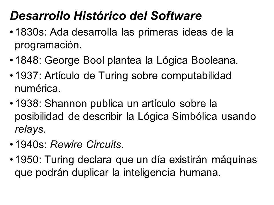 Desarrollo Histórico del Software 1830s: Ada desarrolla las primeras ideas de la programación. 1848: George Bool plantea la Lógica Booleana. 1937: Art