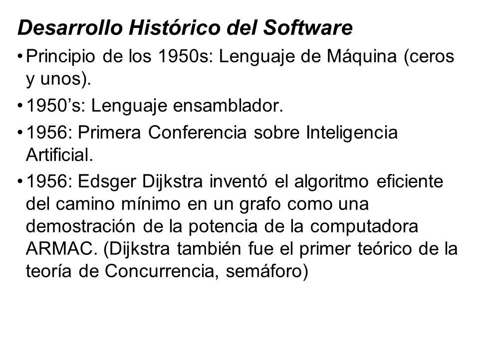 Desarrollo Histórico del Software Principio de los 1950s: Lenguaje de Máquina (ceros y unos). 1950s: Lenguaje ensamblador. 1956: Primera Conferencia s