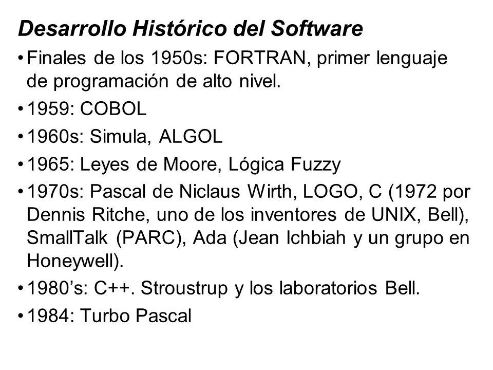 Desarrollo Histórico del Software Finales de los 1950s: FORTRAN, primer lenguaje de programación de alto nivel. 1959: COBOL 1960s: Simula, ALGOL 1965: