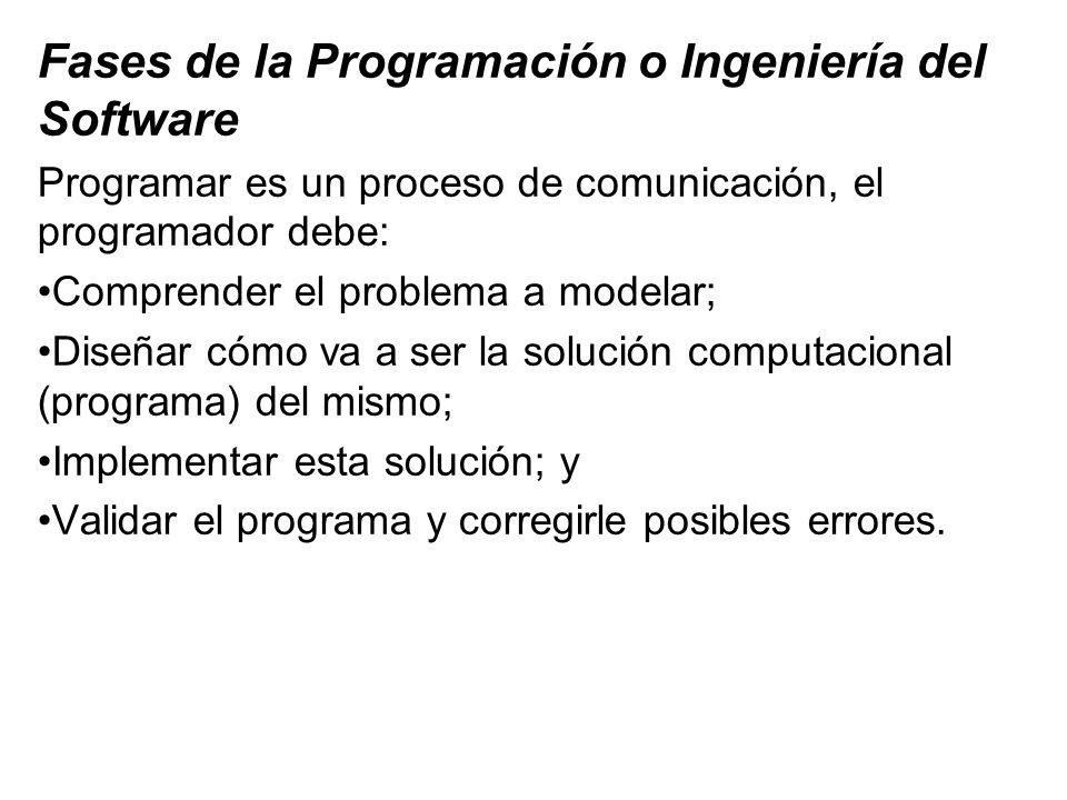 Fases de la Programación o Ingeniería del Software Programar es un proceso de comunicación, el programador debe: Comprender el problema a modelar; Dis