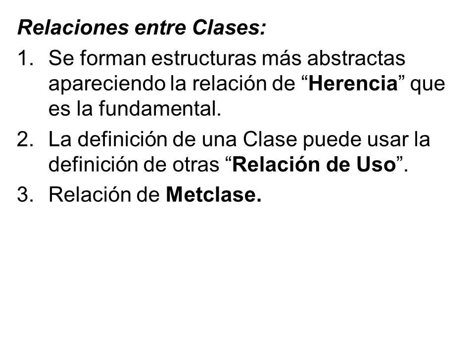 Relaciones entre Clases: 1.Se forman estructuras más abstractas apareciendo la relación de Herencia que es la fundamental. 2.La definición de una Clas
