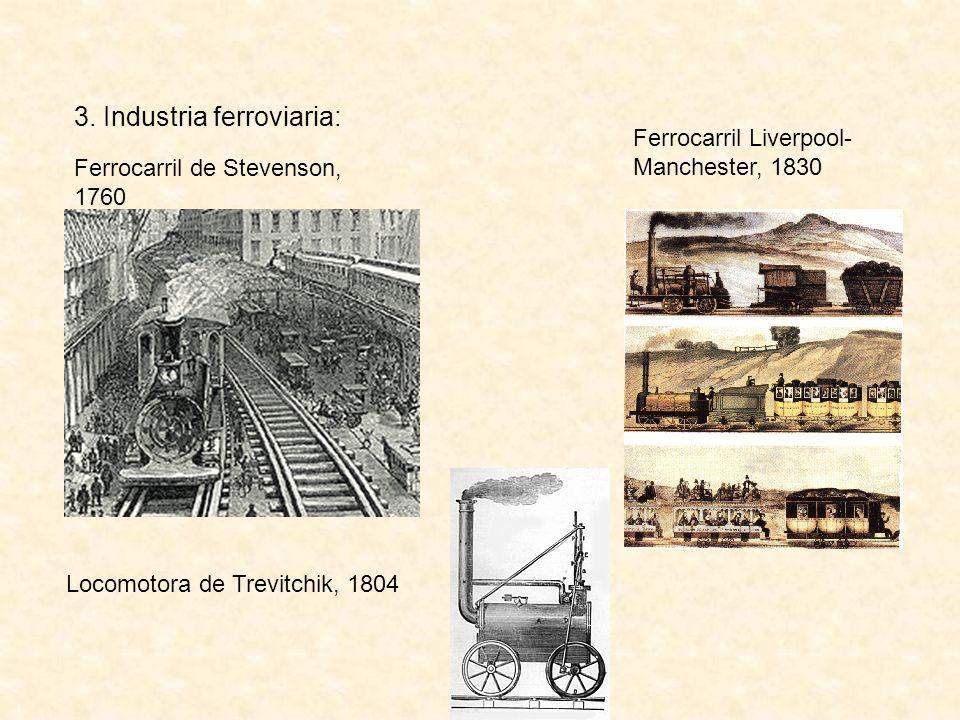 3. Industria ferroviaria: Ferrocarril Liverpool- Manchester, 1830 Ferrocarril de Stevenson, 1760 Locomotora de Trevitchik, 1804