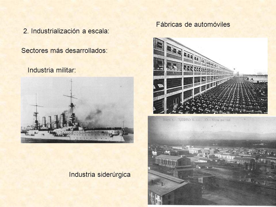2. Industrialización a escala: Sectores más desarrollados: Industria militar: Fábricas de automóviles Industria siderúrgica