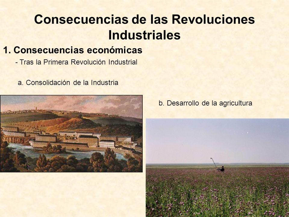 Consecuencias de las Revoluciones Industriales 1.Consecuencias económicas a.
