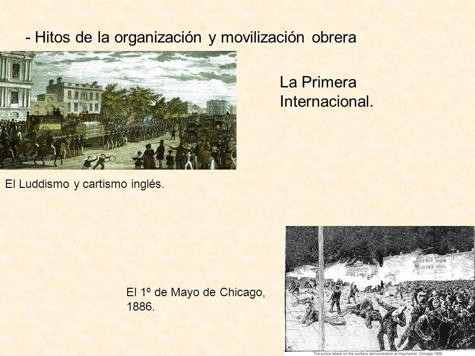 - Hitos de la organización y movilización obrera El Luddismo y cartismo inglés.