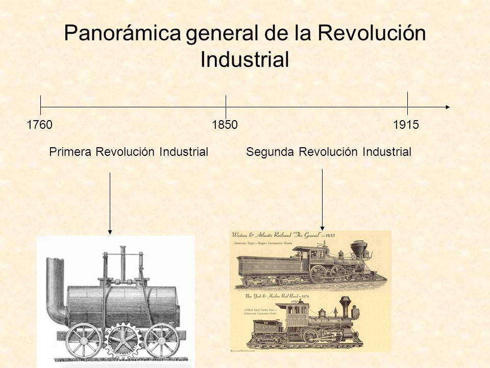 Panorámica general de la Revolución Industrial 176018501915 Primera Revolución IndustrialSegunda Revolución Industrial