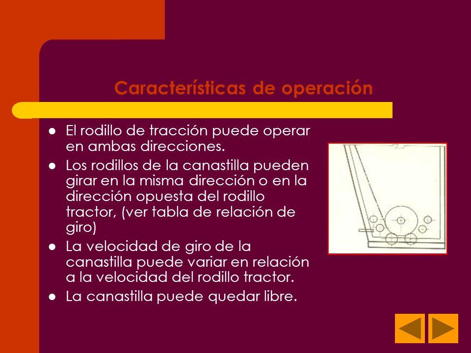 El rodillo de tracción puede operar en ambas direcciones. Los rodillos de la canastilla pueden girar en la misma dirección o en la dirección opuesta d