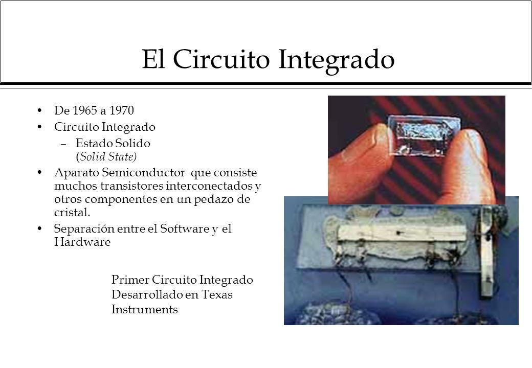 El Circuito Integrado De 1965 a 1970 Circuito Integrado –Estado Solido ( Solid State) Aparato Semiconductor que consiste muchos transistores interconectados y otros componentes en un pedazo de cristal.