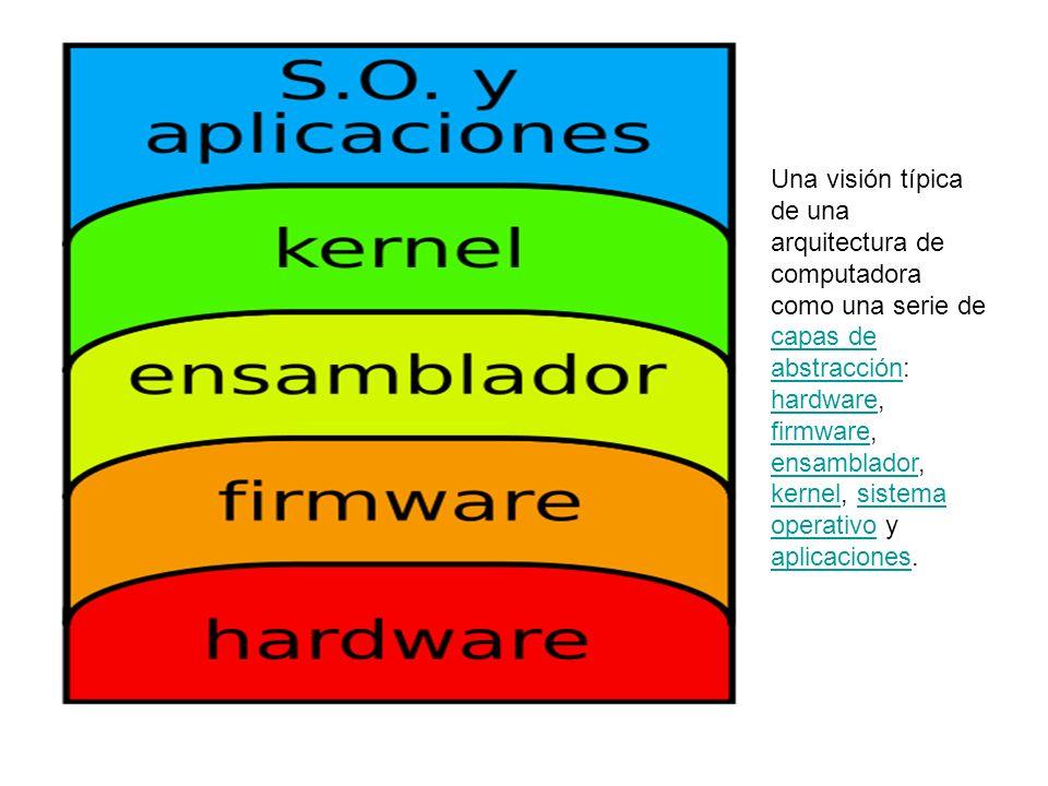 Una visión típica de una arquitectura de computadora como una serie de capas de abstracción: hardware, firmware, ensamblador, kernel, sistema operativ