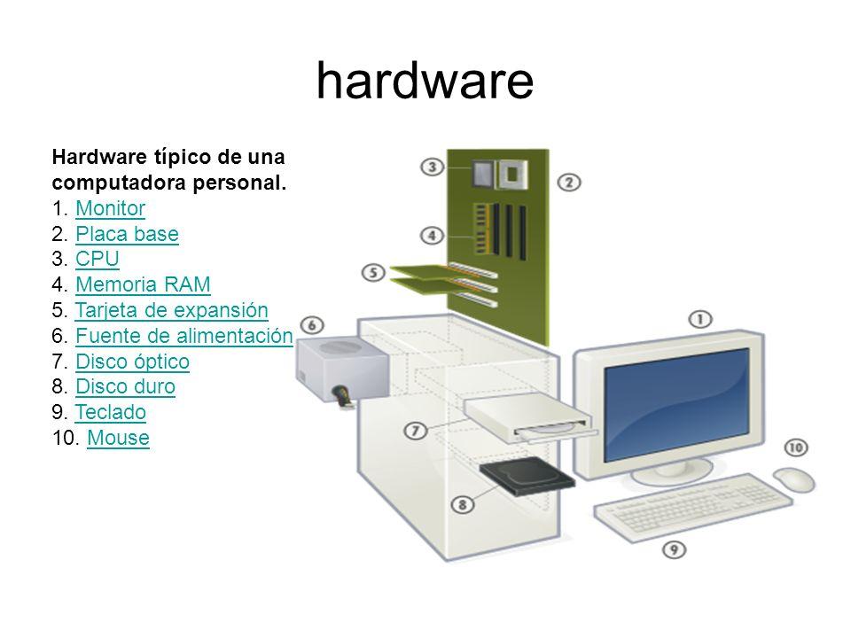 hardware Hardware típico de una computadora personal. 1. Monitor 2. Placa base 3. CPU 4. Memoria RAM 5. Tarjeta de expansión 6. Fuente de alimentación