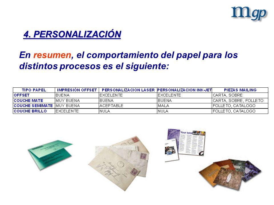 En resumen, el comportamiento del papel para los distintos procesos es el siguiente: 4. PERSONALIZACIÓN