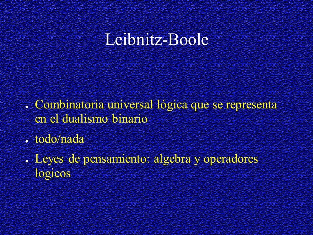 Leibnitz-Boole Combinatoria universal lógica que se representa en el dualismo binario todo/nada Leyes de pensamiento: algebra y operadores logicos