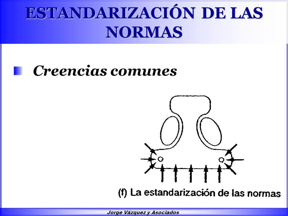 Jorge Vázquez y Asociados ESTANDARIZACIÓN DE LAS NORMAS Creencias comunes