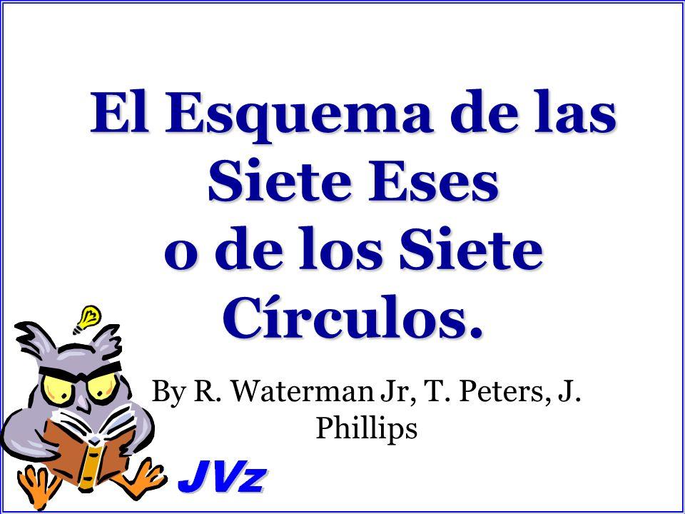 El Esquema de las Siete Eses o de los Siete Círculos. By R. Waterman Jr, T. Peters, J. Phillips