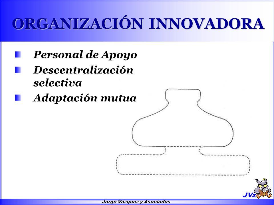 Jorge Vázquez y Asociados ORGANIZACIÓN INNOVADORA Personal de Apoyo Descentralización selectiva Adaptación mutua
