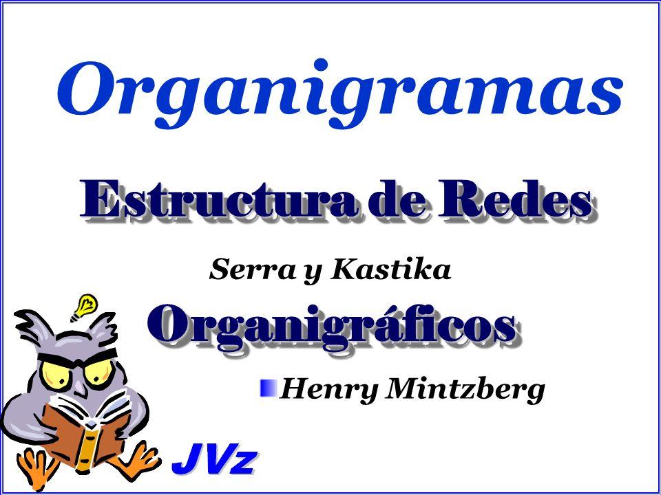 Organigramas Estructura de Redes Serra y Kastika OrganigráficosOrganigráficos Henry Mintzberg