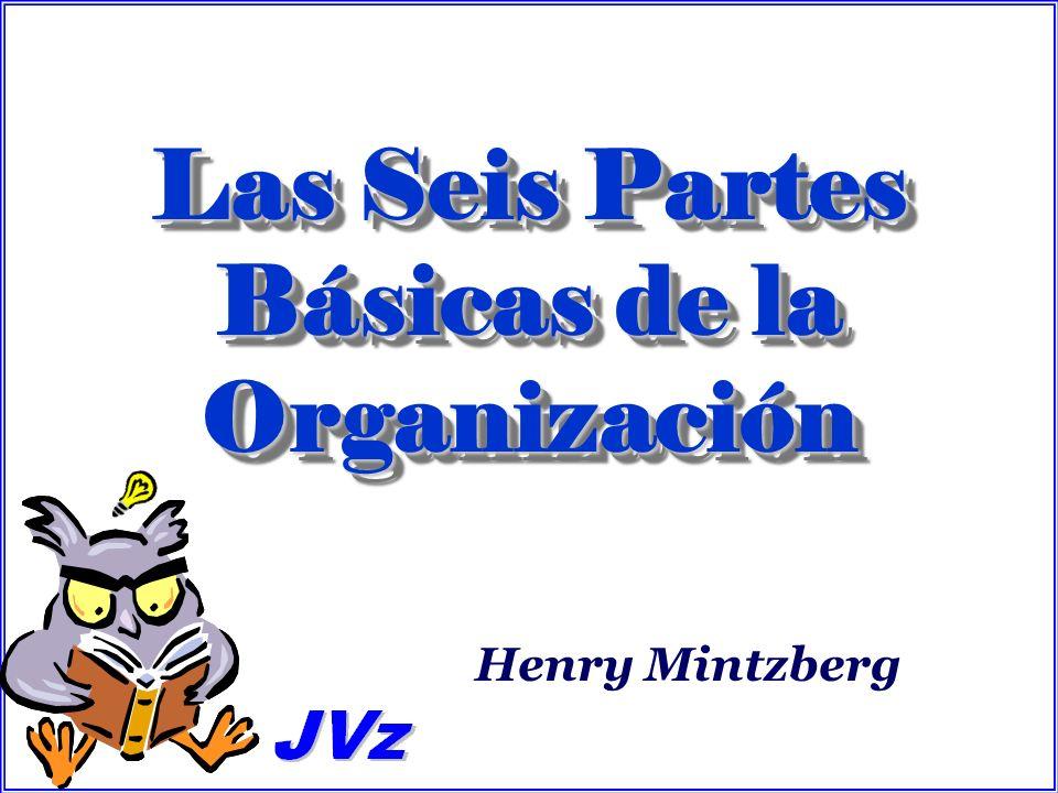 Las Seis Partes Básicas de la Organización Henry Mintzberg