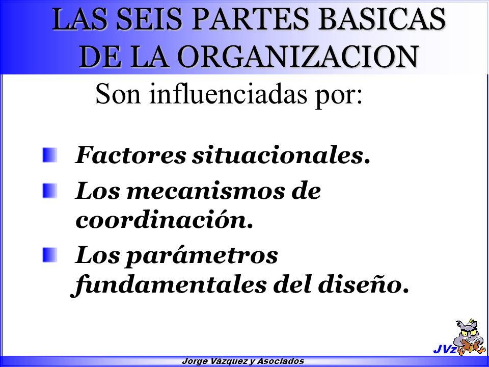 Jorge Vázquez y Asociados LAS SEIS PARTES BASICAS DE LA ORGANIZACION Factores situacionales. Los mecanismos de coordinación. Los parámetros fundamenta