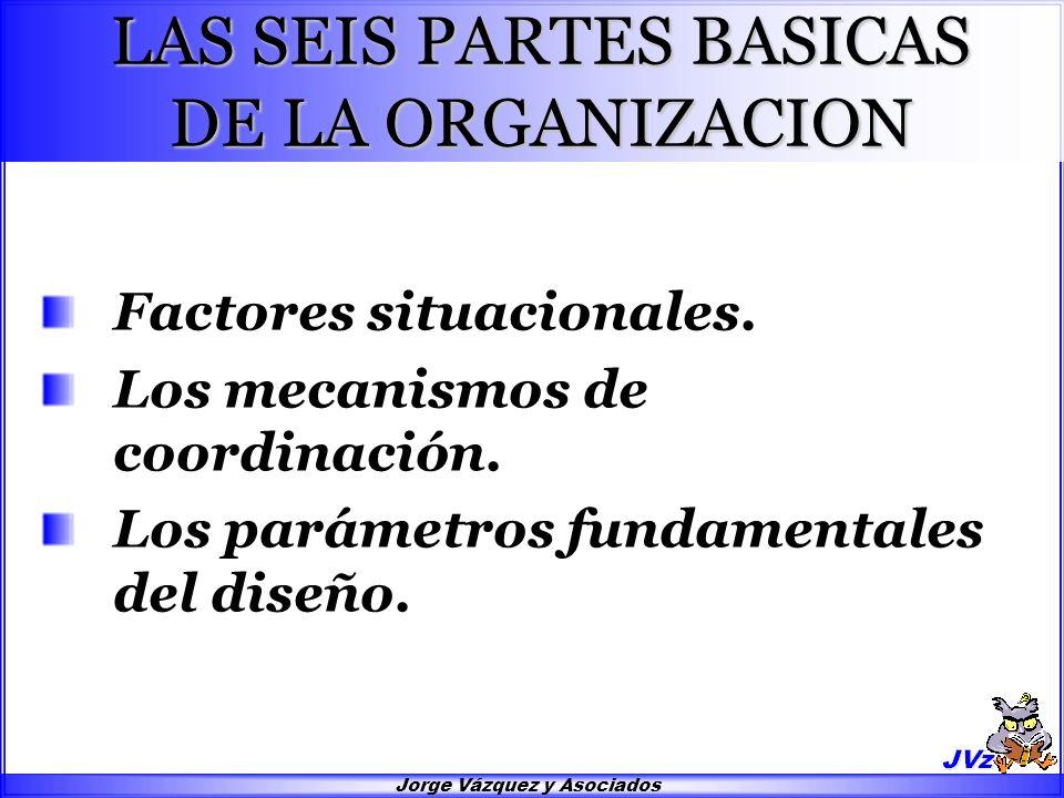 CONFIGURACIONES Surgen de la combinación de los mecanismos básicos de coordinación, las seis partes básicas de la organización y de los tipos de descentralización.