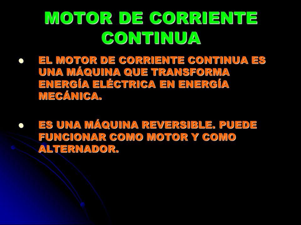 MOTOR DE CORRIENTE CONTINUA EL MOTOR DE CORRIENTE CONTINUA ES UNA MÁQUINA QUE TRANSFORMA ENERGÍA ELÉCTRICA EN ENERGÍA MECÁNICA. EL MOTOR DE CORRIENTE