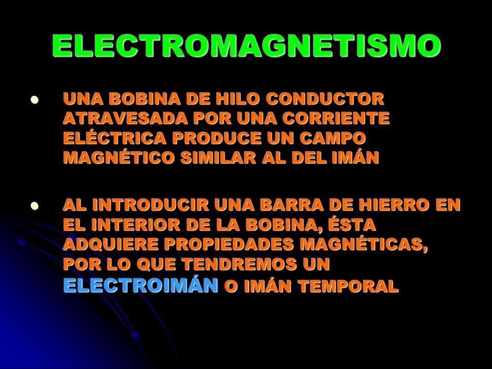 ELECTROMAGNETISMO UNA BOBINA DE HILO CONDUCTOR ATRAVESADA POR UNA CORRIENTE ELÉCTRICA PRODUCE UN CAMPO MAGNÉTICO SIMILAR AL DEL IMÁN UNA BOBINA DE HIL