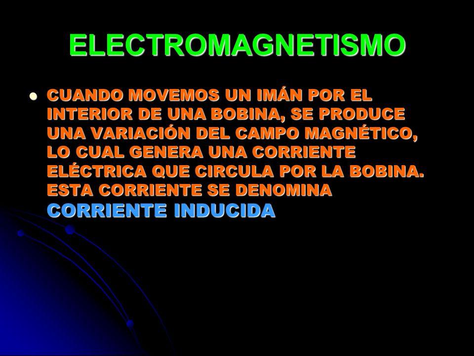 ELECTROMAGNETISMO CUANDO MOVEMOS UN IMÁN POR EL INTERIOR DE UNA BOBINA, SE PRODUCE UNA VARIACIÓN DEL CAMPO MAGNÉTICO, LO CUAL GENERA UNA CORRIENTE ELÉ