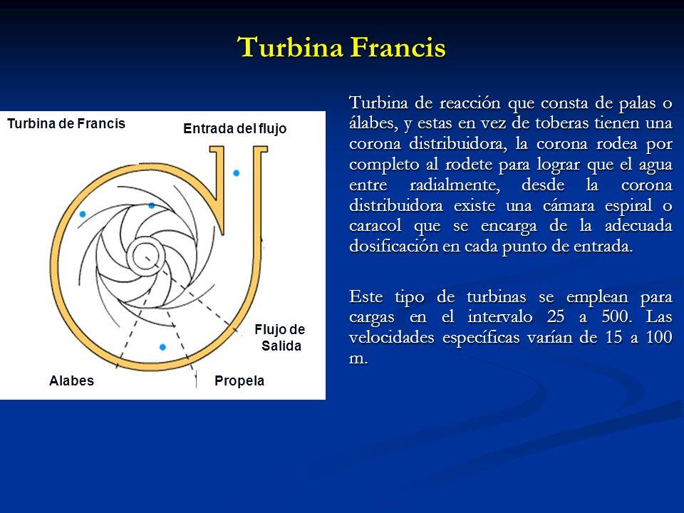 Turbina Francis Turbina de reacción que consta de palas o álabes, y estas en vez de toberas tienen una corona distribuidora, la corona rodea por compl