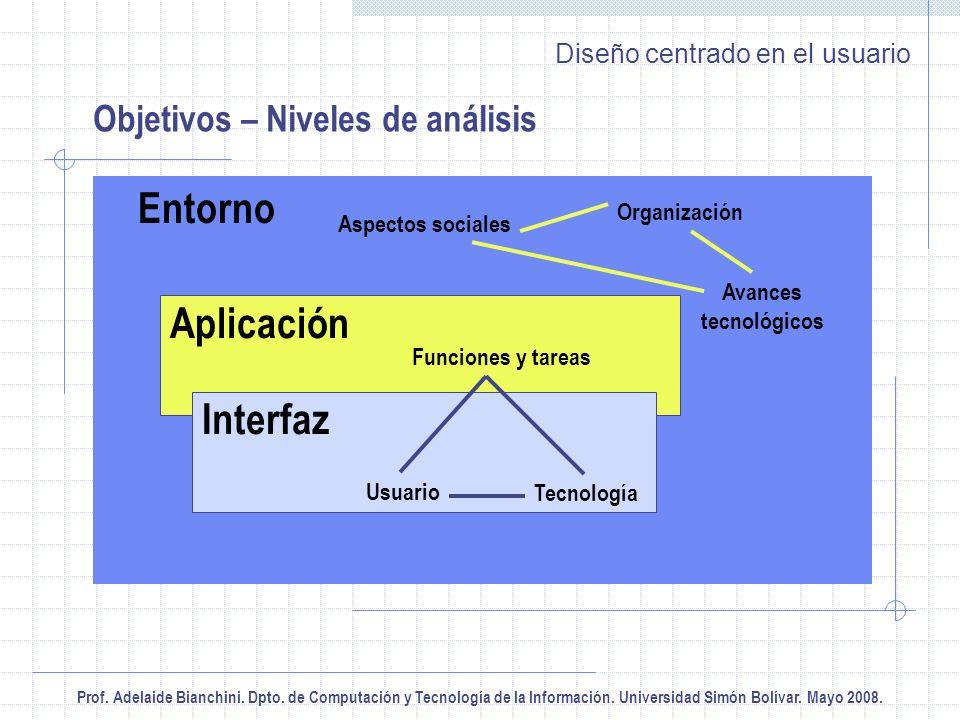 Prof. Adelaide Bianchini. Dpto. de Computación y Tecnología de la Información. Universidad Simón Bolívar. Mayo 2008. Diseño centrado en el usuario Obj