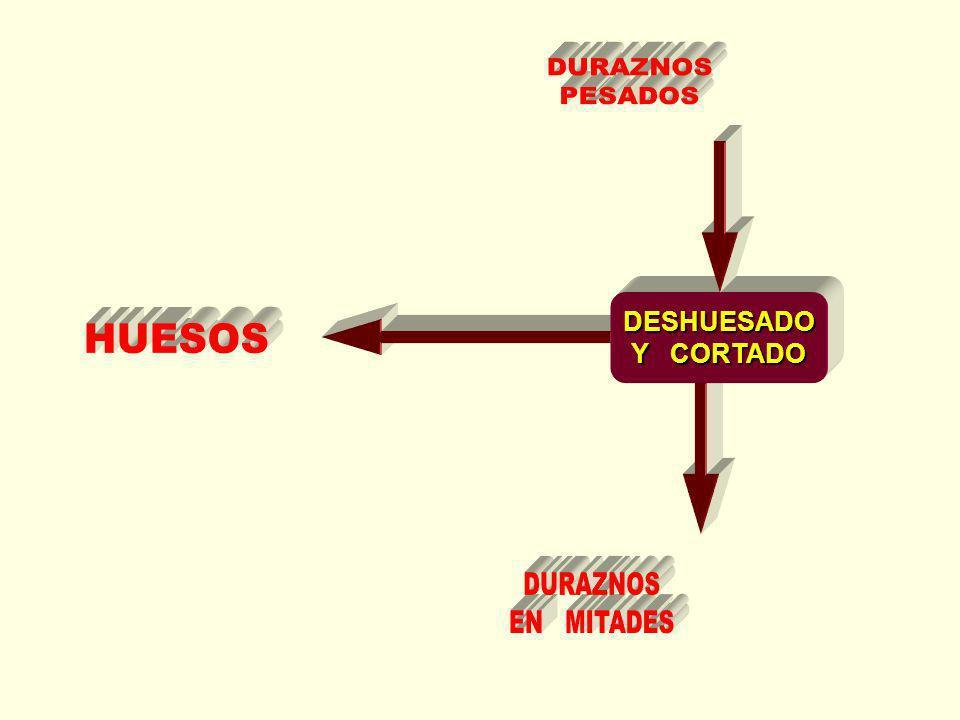 DESHUESADO Y CORTADO
