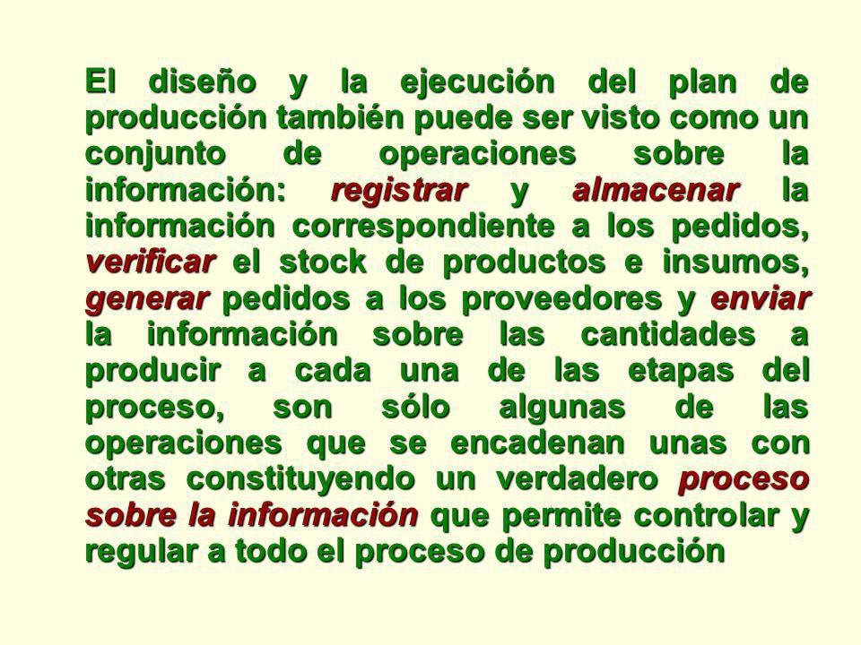 El diseño y la ejecución del plan de producción también puede ser visto como un conjunto de operaciones sobre la información: registrar y almacenar la