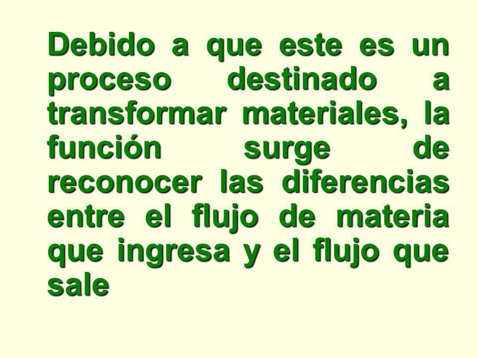 Debido a que este es un proceso destinado a transformar materiales, la función surge de reconocer las diferencias entre el flujo de materia que ingres