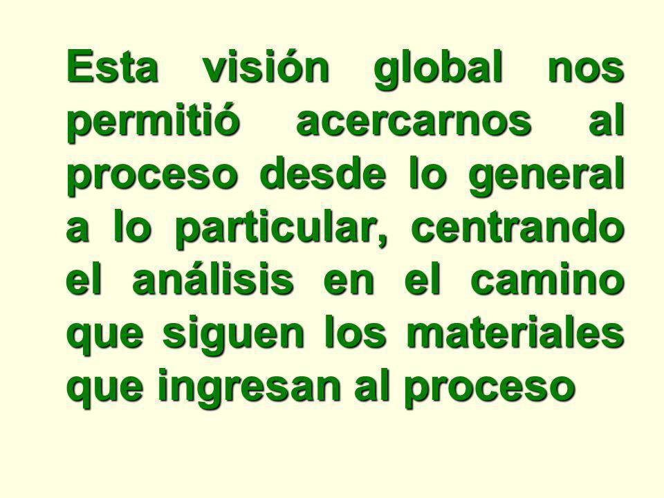 Esta visión global nos permitió acercarnos al proceso desde lo general a lo particular, centrando el análisis en el camino que siguen los materiales q