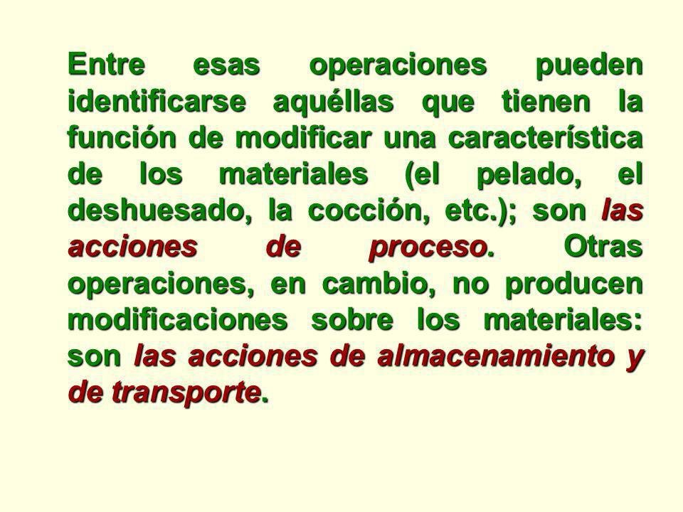 Entre esas operaciones pueden identificarse aquéllas que tienen la función de modificar una característica de los materiales (el pelado, el deshuesado