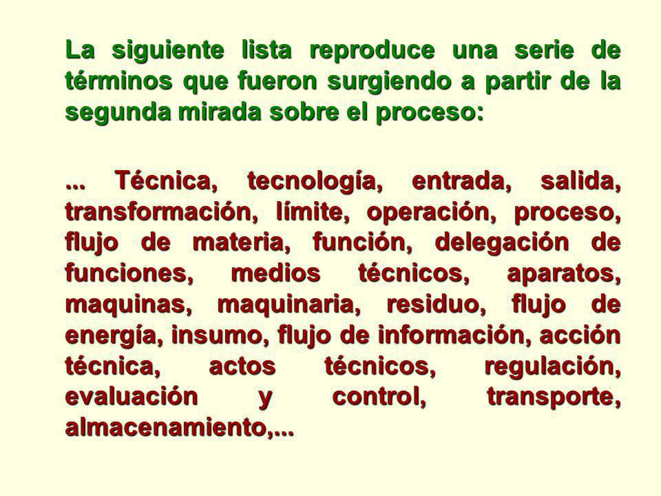 La siguiente lista reproduce una serie de términos que fueron surgiendo a partir de la segunda mirada sobre el proceso:... Técnica, tecnología, entrad