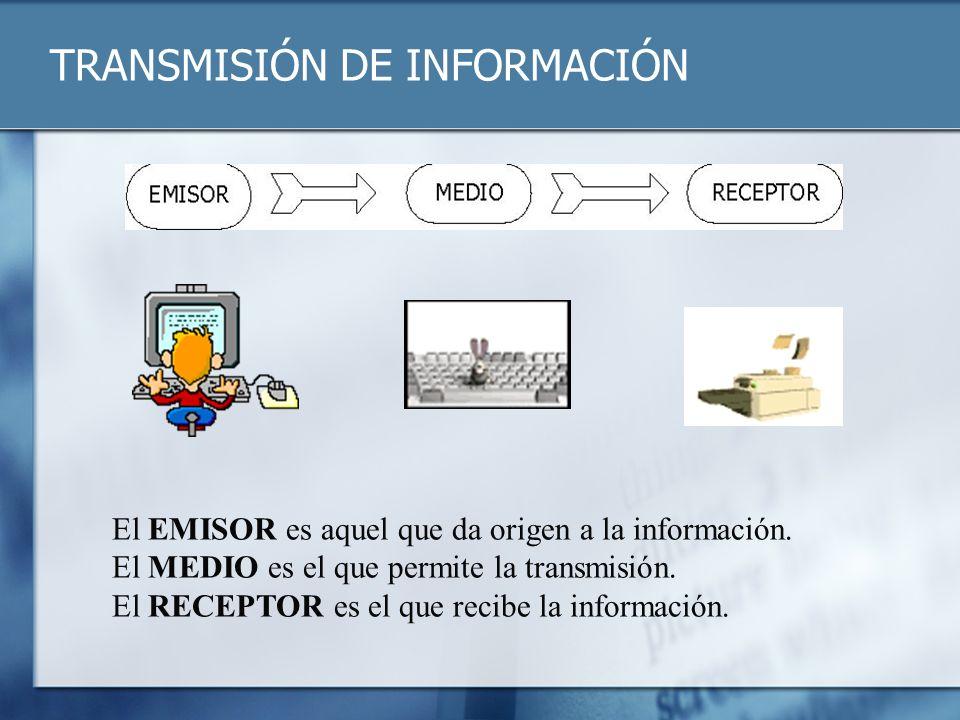 TRANSMISIÓN DE INFORMACIÓN El EMISOR es aquel que da origen a la información. El MEDIO es el que permite la transmisión. El RECEPTOR es el que recibe