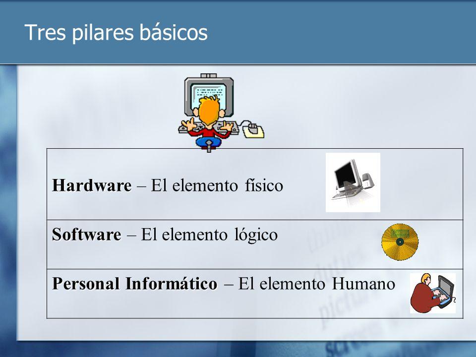 Tres pilares básicos Hardware Hardware – El elemento físico Software Software – El elemento lógico Personal Informático Personal Informático – El elem