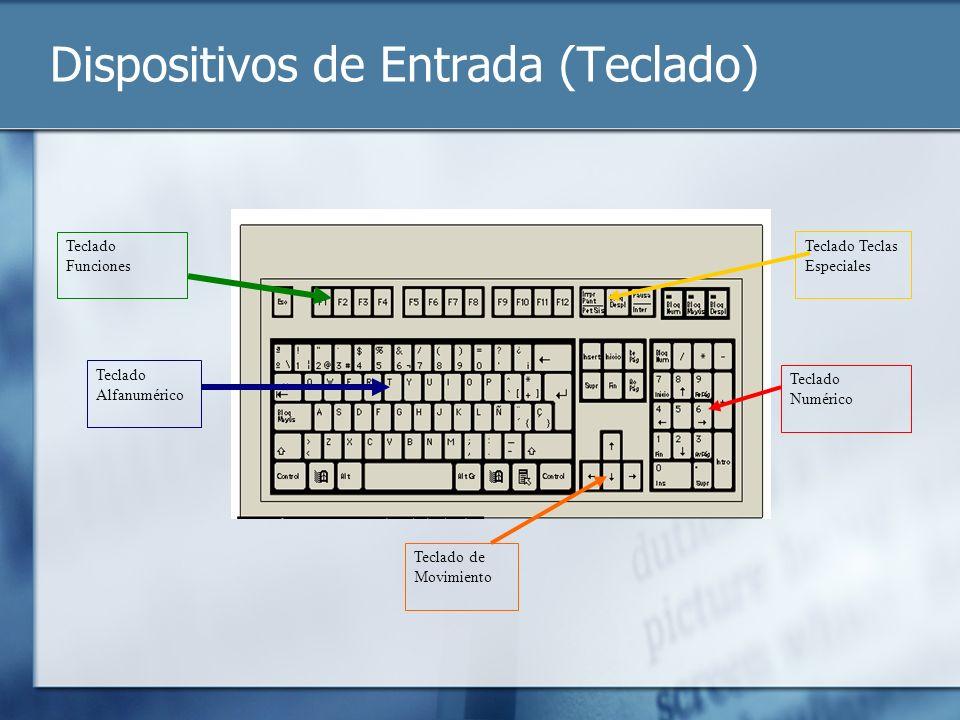 Dispositivos de Entrada (Teclado) Teclado Numérico Teclado Alfanumérico Teclado Teclas Especiales Teclado Funciones Teclado de Movimiento