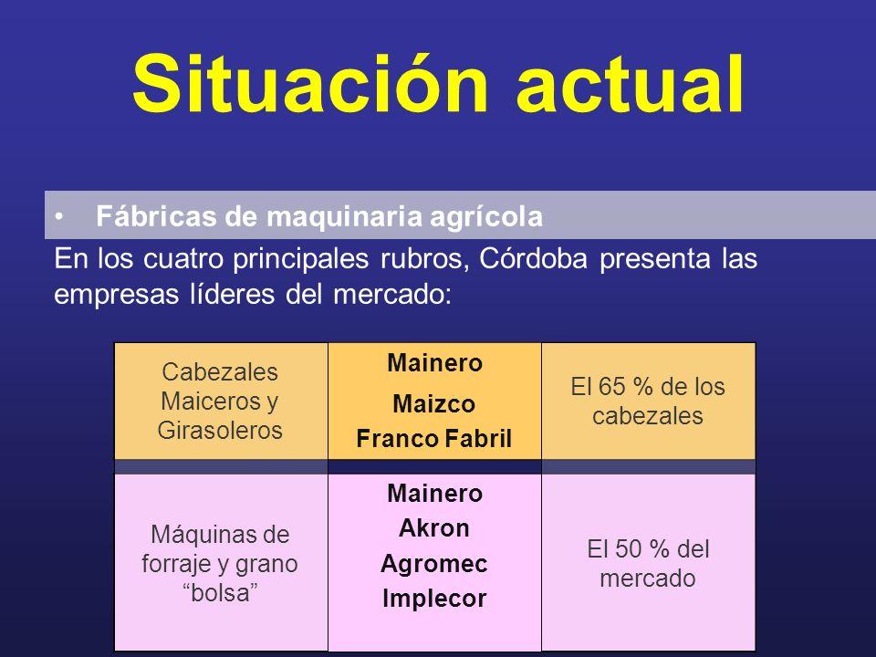 Situación actual Fábricas de maquinaria agrícola En los cuatro principales rubros, Córdoba presenta las empresas líderes del mercado: Cabezales Maicer