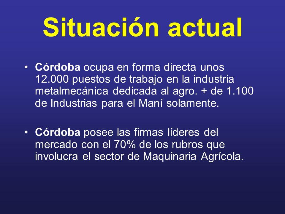 Situación actual Córdoba ocupa en forma directa unos 12.000 puestos de trabajo en la industria metalmecánica dedicada al agro. + de 1.100 de Industria