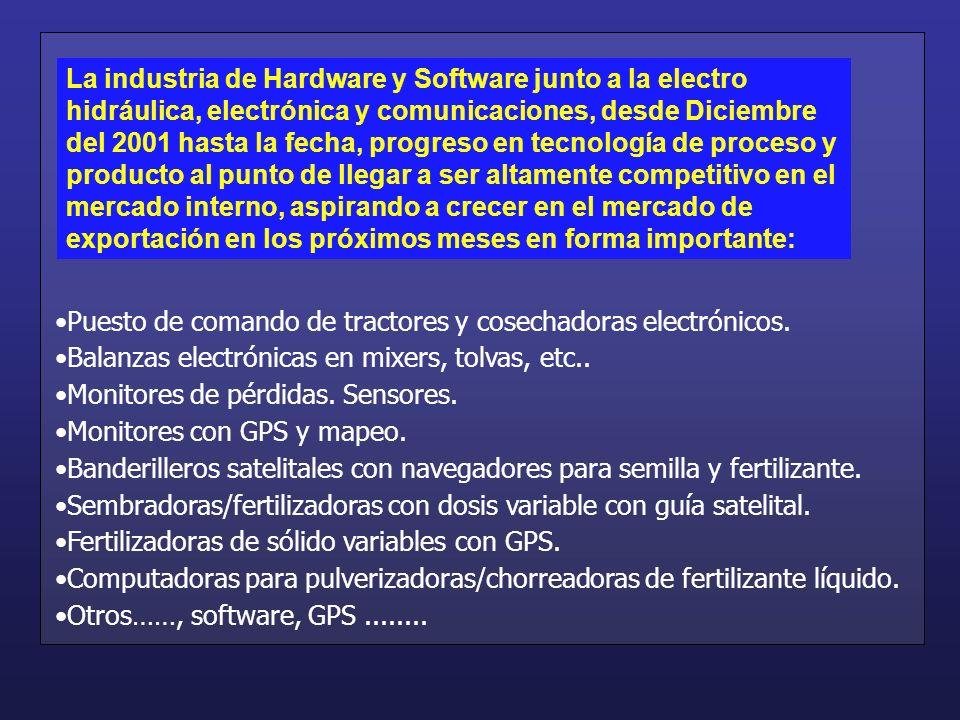 La industria de Hardware y Software junto a la electro hidráulica, electrónica y comunicaciones, desde Diciembre del 2001 hasta la fecha, progreso en